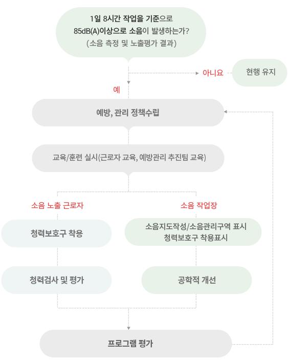 info_b5