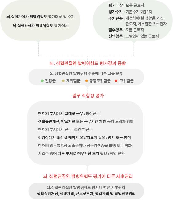 info_b6
