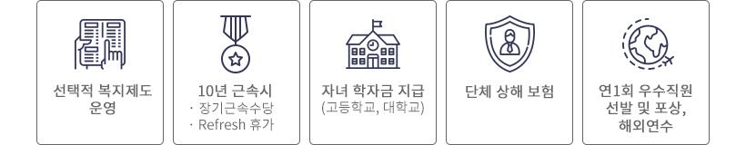 채용공고-복지2