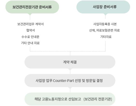 info_b1